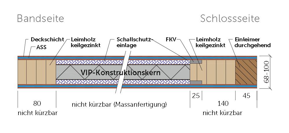 Bild Schnitt Variotec Rohling Vario VIP