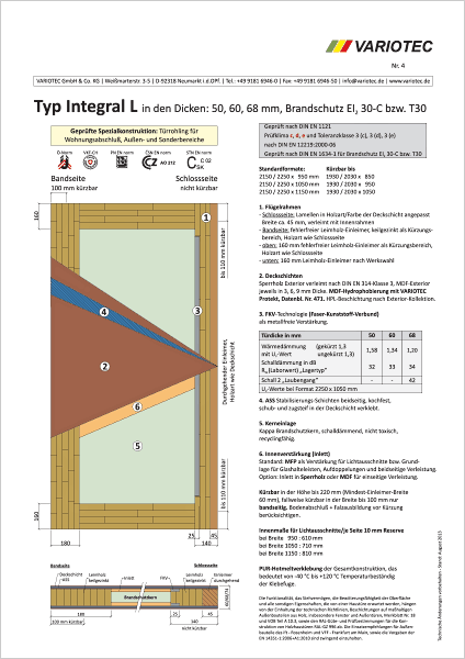 Typ Integral L-EI30, Register-5