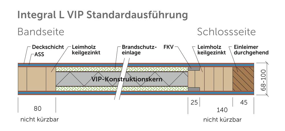 Bild Schnitt Variotec-Rohling Integral L VIP Standardausführung